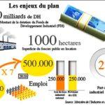 La part de l'industrie au Maroc dans le PIB serait de 23%